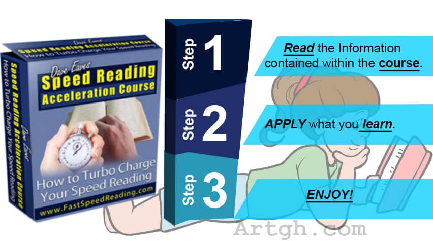 Speed Reading Acceleration Secrets 3steps