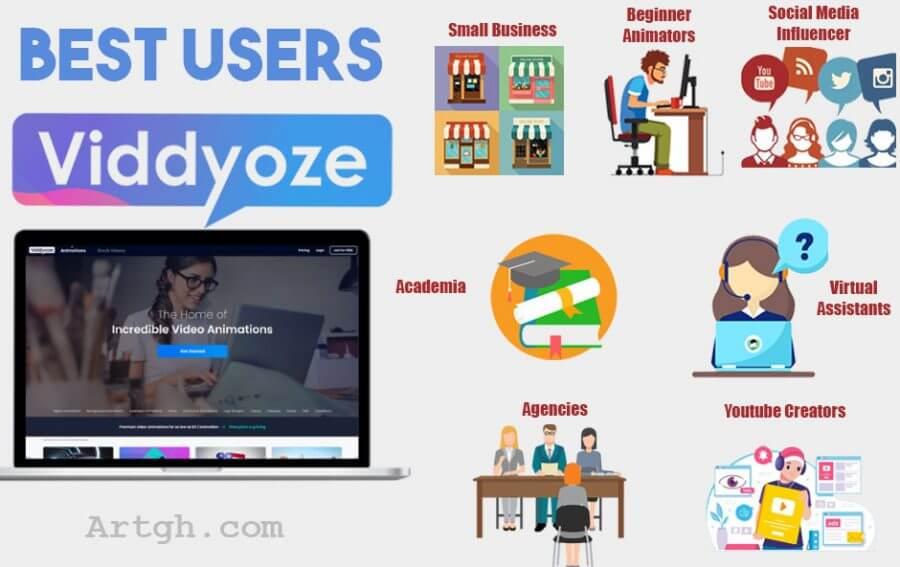 Viddyoze Best users of the Product